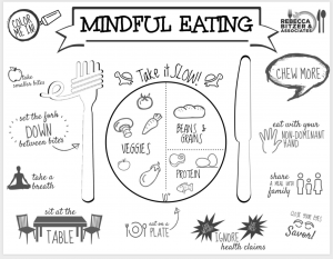 mindful eating placemat