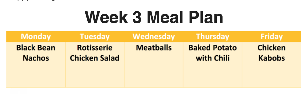Sample Meal Planning for Week 3 of Mayhem to Mealtime