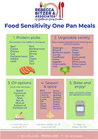Discover Potential Food Sensitivities with LEAP/MRT Testing