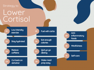 Strategy to lower cortisol in 11 steps